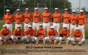 2013 Central Point Comets